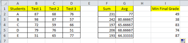 Microsoft Excel Basics Tutorial – Learning How to Use Excel