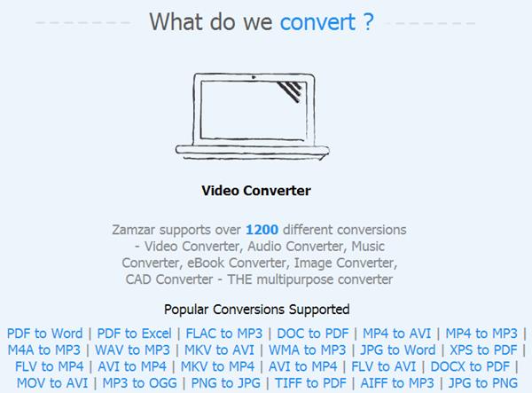 zamzar convert files