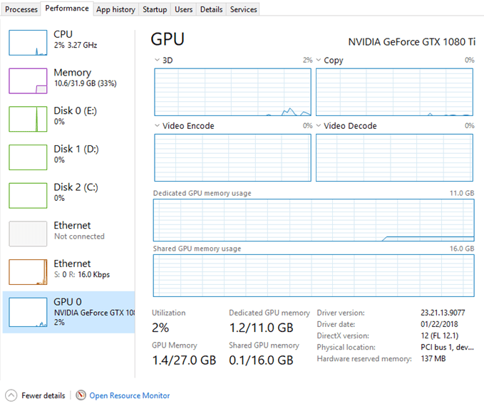 How To See Gpu Usage Windows 10 Task Manager How to track