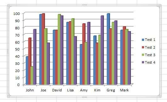 how to create a double bar graph in excel