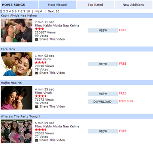 Websites to watch free malayalam movies online