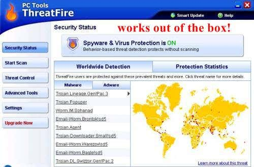 threatfire, antivirus