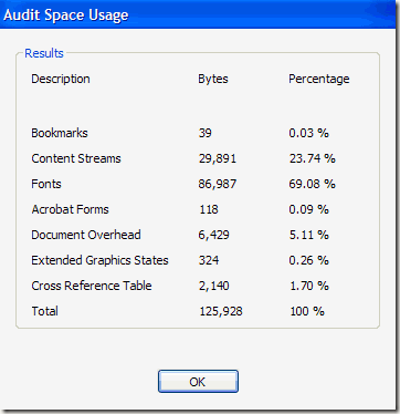 audit space usage adobe