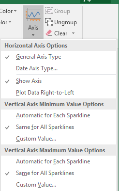 axis options sparkline