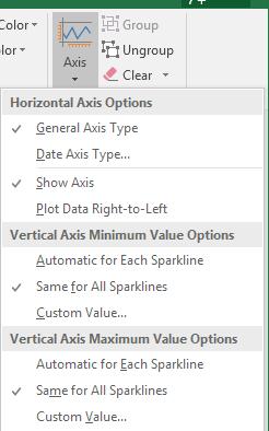 axis options sparkline