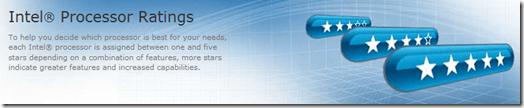Intel Processor Ratings