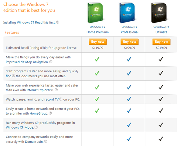 Windows 7 Version Comparison Home Professional Ultimate