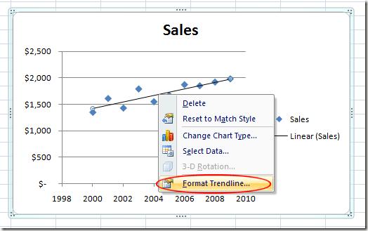 el Formato de línea de Tendencia en Excel
