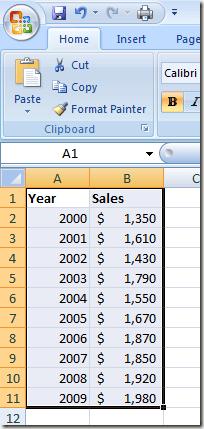 Agregar una línea de Tendencia de Regresión Lineal a Excel un gráfico de Dispersión