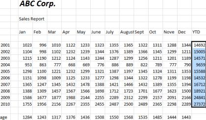 las Células de Enlace Entre las Hojas y Libros de trabajo En Excel