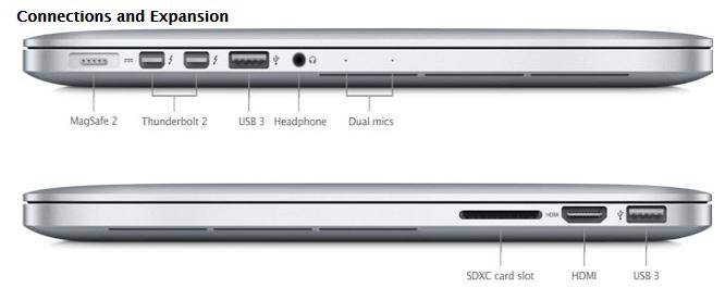 USB 2 0 vs  USB 3 0 vs  eSATA vs  Thunderbolt vs  Firewire