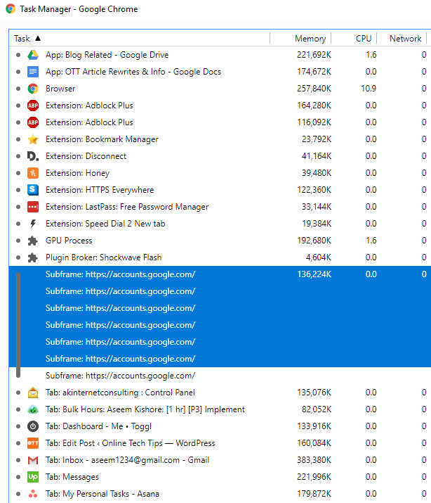 Google Chrome Memory Usage/Memory Leak Issues?