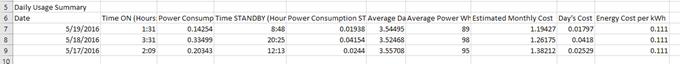 daily usage summary wemo