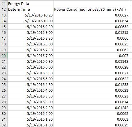 wemo energy data
