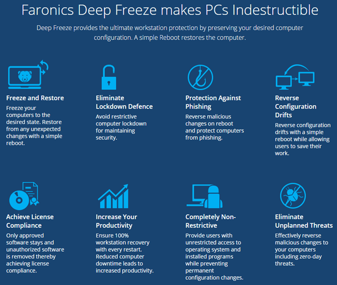 deep freeze license key windows 7