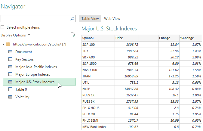 Use Excel as a Tool to Copy Data from the Web