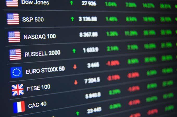 Why Follow Stock Market News?